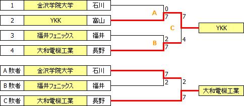 sougo2015hokushin_etsu.PNG